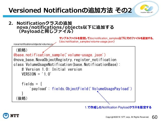 60Copyright©2019 NTT corp. All Rights Reserved. 2. Notificationクラスの追加 nova/notifications/objects以下に追加する (Payloadと同じファイル) V...