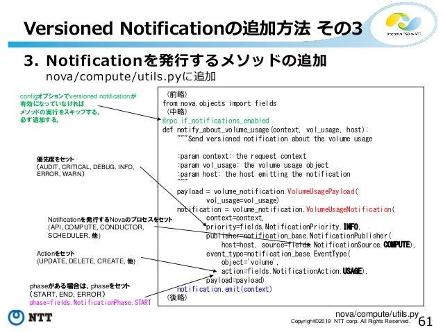 61Copyright©2019 NTT corp. All Rights Reserved. 3. Notificationを発行するメソッドの追加 nova/compute/utils.pyに追加 Versioned Notificatio...