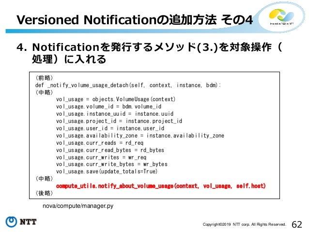 62Copyright©2019 NTT corp. All Rights Reserved. 4. Notificationを発行するメソッド(3.)を対象操作( 処理)に入れる Versioned Notificationの追加方法 その4...