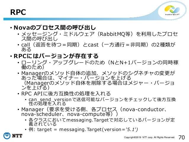 70Copyright©2019 NTT corp. All Rights Reserved. • Novaのプロセス間の呼び出し • メッセージング・ミドルウェア(RabbitMQ等)を利用したプロセ ス間の呼び出し • call(返答を待つ...