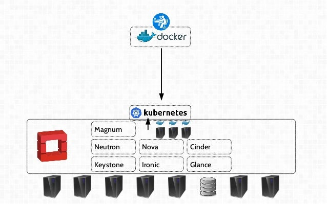 KubeCon EU 2016: What is OpenStack's role in a Kubernetes