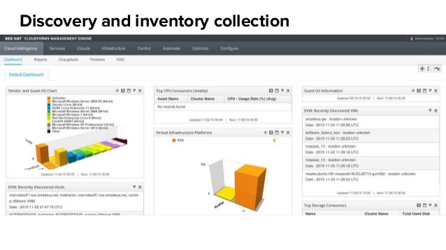 Discovery and inventory collection