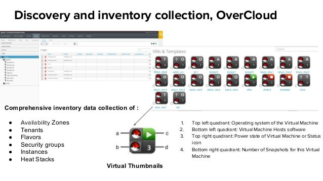 Discovery and inventory collection, OverCloud Comprehensive inventory data collection of : ● Availability Zones ● Tenants ...