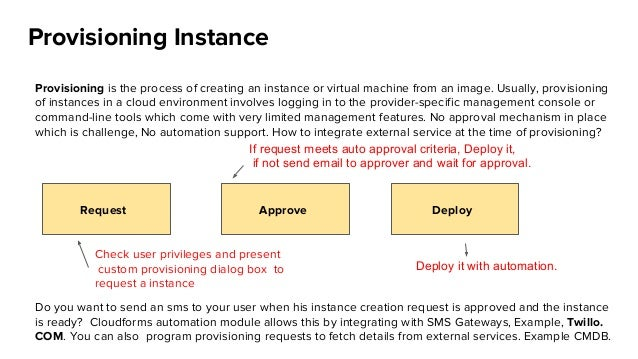 Provisioning Instance Provisioning is the process of creating an instance or virtual machine from an image. Usually, provi...