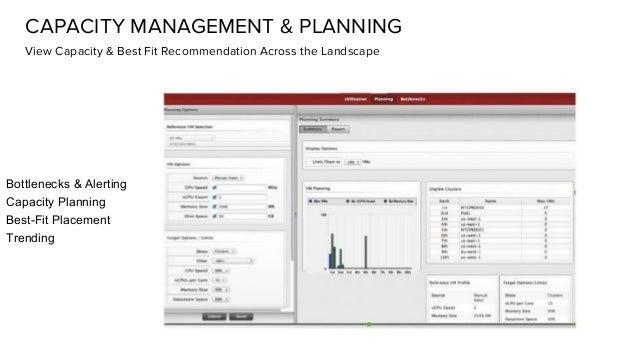 CAPACITY MANAGEMENT & PLANNING View Capacity & Best Fit Recommendation Across the Landscape Bottlenecks & Alerting Capacit...
