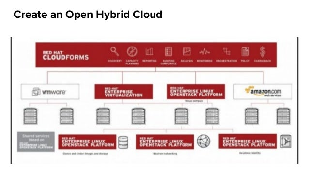 Containers Support OPENSHIFT, KUBERNETES, ENTERPRISE ATOMIC