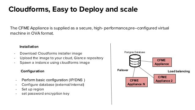 Cloudforms, Easy to Deploy and scale The CFME Appliance is supplied as a secure, high performance,pre-configured virtual...
