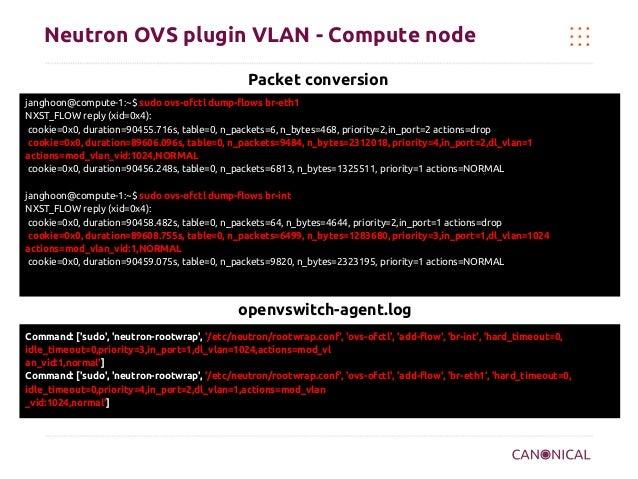 Neutron OVS plugin VLAN - Compute node Packet conversion janghoon@compute-1:~$ sudo ovs-ofctl dump-flows br-eth1 NXST_FLOW...