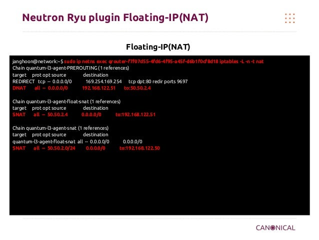 Neutron Ryu plugin Floating-IP(NAT) Floating-IP(NAT) janghoon@network:~$ sudo ip netns exec qrouter-f7f07d55-4fd6-4f95-a45...