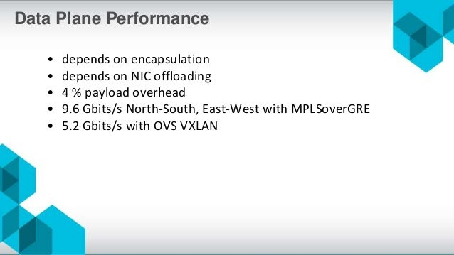 Operators experience and perspective on SDN with VLANs and L3 Networks