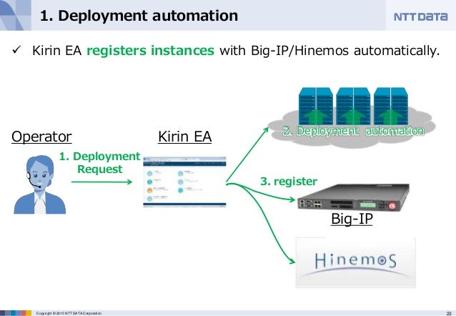 kirin user story  migrating mission critical applications