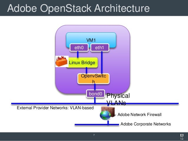 open stack cluster set up guide