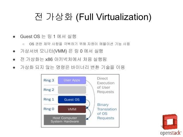 ● 권한이 필요한 명령은 VMM 에 전달되어 바이너리 변환 ● 바이너리 변환방식은 큰 성능 저하를 발생 ● OS 의 커널 수정없이 사용 가능함 ● VMM 은 CPU 를 관리하고 에뮬레이션 기능을 제공 전 가상화 (Ful...