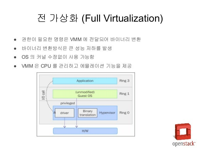 ● Guest OS 링 0 에 접근 하기 위해 운영체제가 수정되어야 함 ● Guest OS는 하이퍼바이저/VMM 사이에 하이퍼콜(Hypercall) 호출 실행 ● 하이퍼바이저는 API를 제공 ● 권한이 필요한 명령은 A...