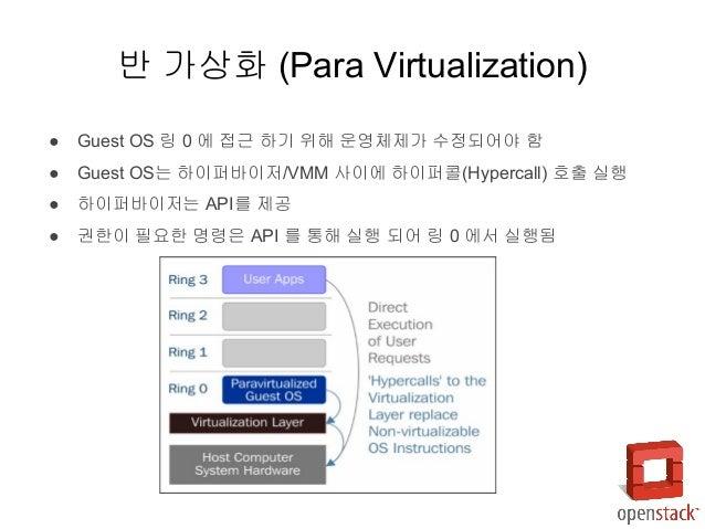 ● Guest OS는 자신의 VM 이 가상화 되었음을 인지하고 있음 ● 권한이 필요한 명령은 VMM 에 전달되기 위해 하이퍼콜 호출 ● Guest OS 커널은 하이퍼콜을 통해 VMM 과 직접 통신 가능 ● 바이너리 변환...