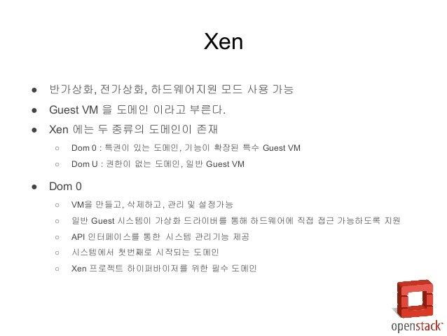● KVM (Kernel-based Virtual Machine) ● 하드웨어 가상화 지원기능 (VT-x, AMD-V) 를 활용한 최신 하이퍼바이저 ● KVM은 KVM 커널모듈 설치로 하이퍼바이저로 변환가능 ○ 리눅스 ...