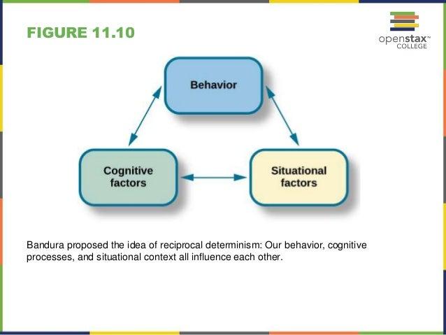 Case study psychic determinism