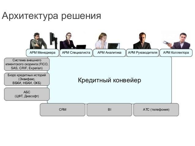 Кредитного конвейер контакты элеваторов ростовской области