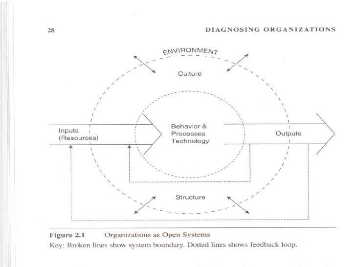 Open System Models Slide 3