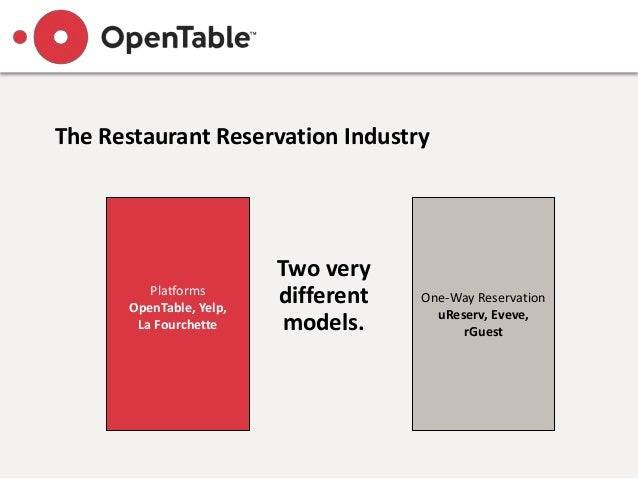 opentable business plan