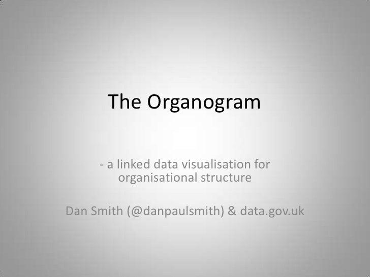 The Organogram<br /><ul><li> a linked data visualisation for organisational structure</li></ul>Dan Smith (@danpaulsmith) &...