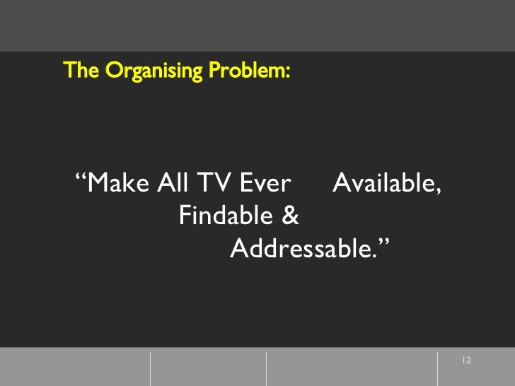 """"""" Make All TV Ever  Available,  Findable &  Addressable."""" The Organising Problem:"""