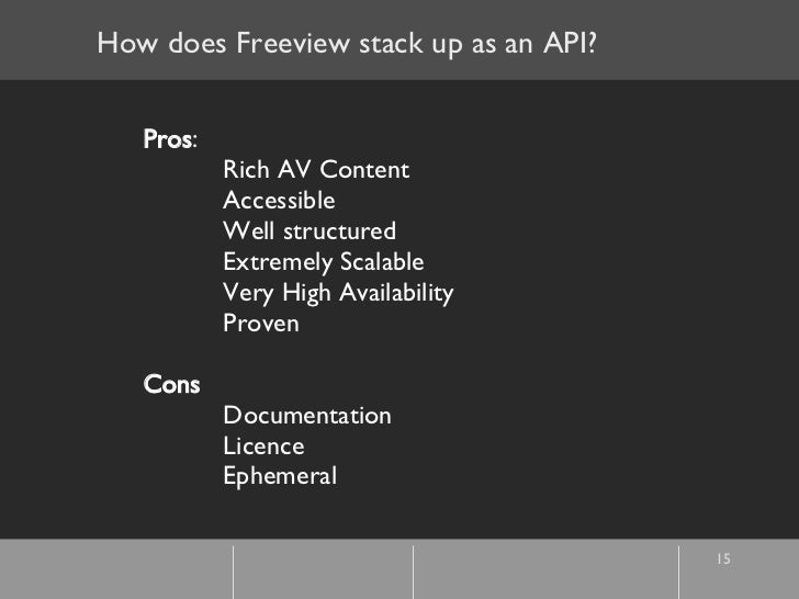 Pros : Rich AV Content  Accessible  Well structured Extremely Scalable Very High Availability Proven Cons   Documentation ...