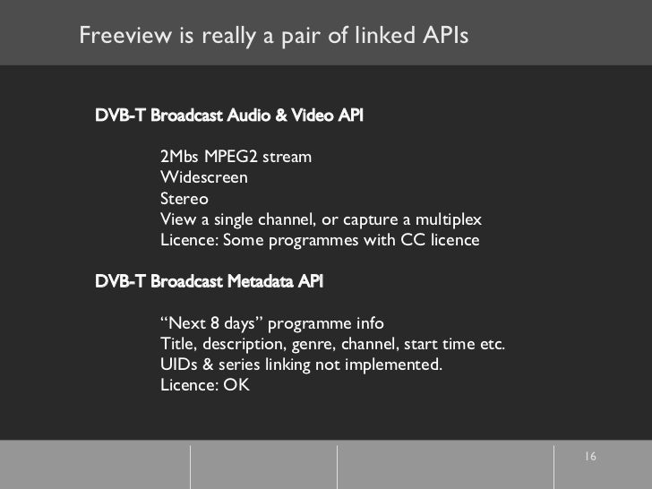 DVB-T Broadcast Audio & Video API 2Mbs MPEG2 stream Widescreen Stereo View a single channel, or capture a multiplex Licenc...