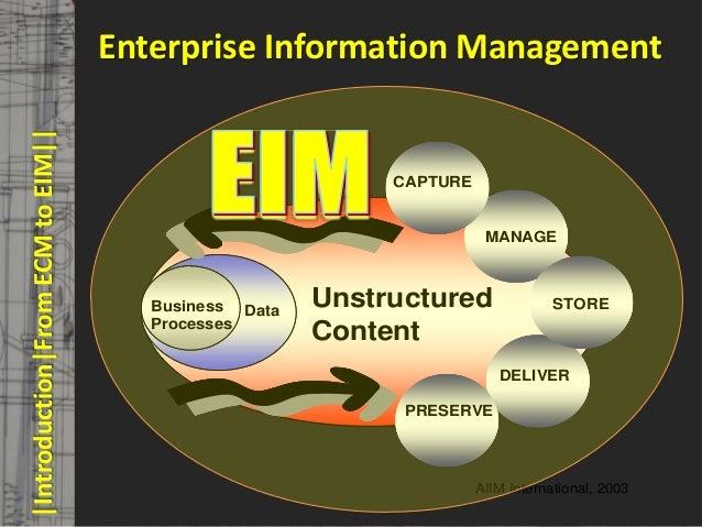 |Introduction|From ECM to EIM||   Enterprise Information Management                                           © PROJECT CO...