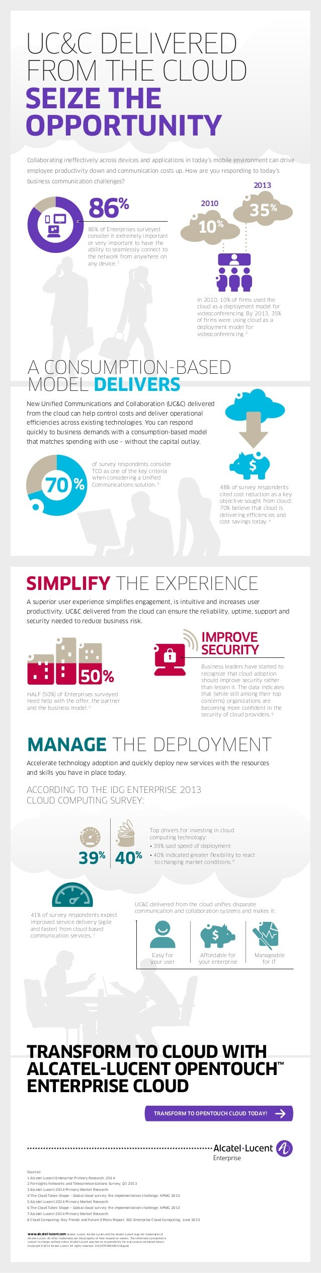 UC&C DELIVERED  FROM THE CLOUD  SEIZE THE  OPPORTUNITY  Collaborating ineffectively across devices and applications in tod...