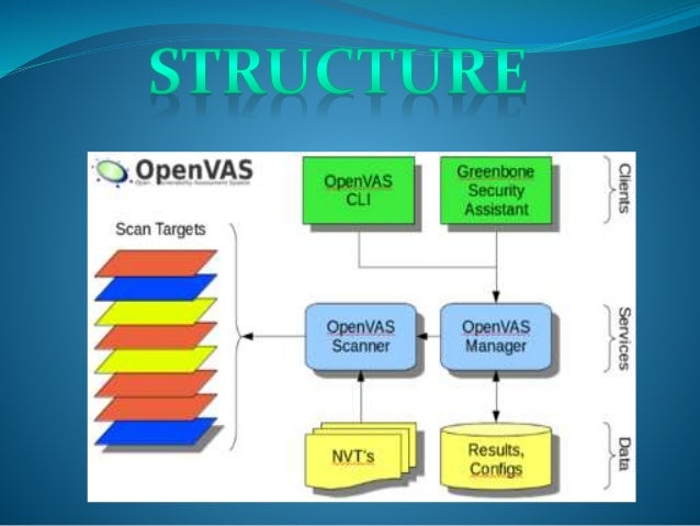 Open vas Slide 3