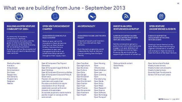 What we are building from June - September 2013 BUILDINGANOPENVENTURE COMMUNITYOF2000+ A community of inventors, intrapren...