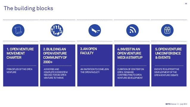 The building blocks 2.BUILDINGAN OPENVENTURE COMMUNITYOF 2000+ 1. OPENVENTURE MOVEMENT CHARTER PRINCIPLESOFTHEOPEN VENTURE...