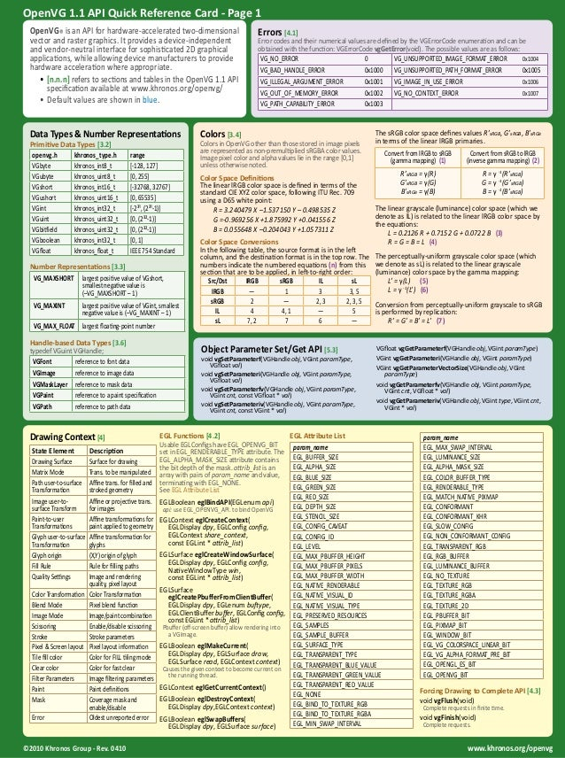 OpenVG 1.1 API Quick Reference Card - Page 1  OpenVG® is an API for hardware-accelerated two-dimensional  vector and raste...