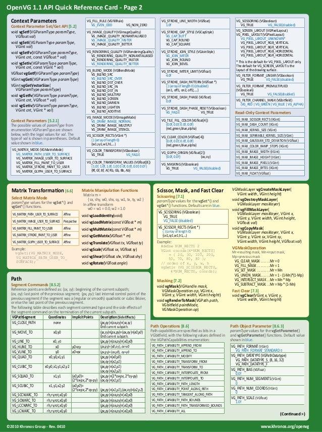 OpenVG 1.1 API Quick Reference Card - Page 2  Context Parameters  Context Parameter Set/Get API [5.2]  void vgSetf(VGParam...