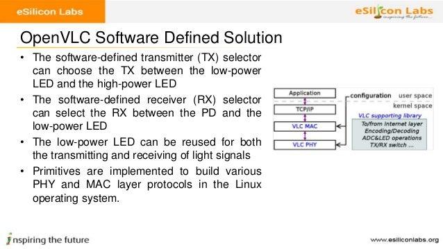 Open VLC Platform