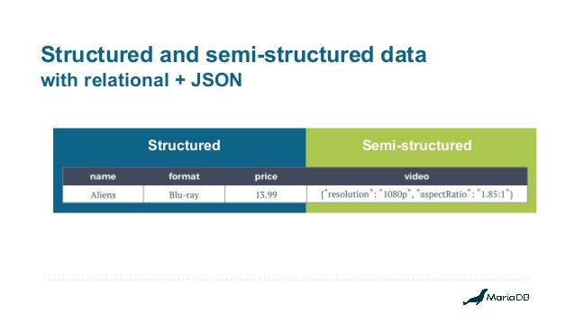 Structured and semi-structured data with relational + JSON Structured Semi-structured