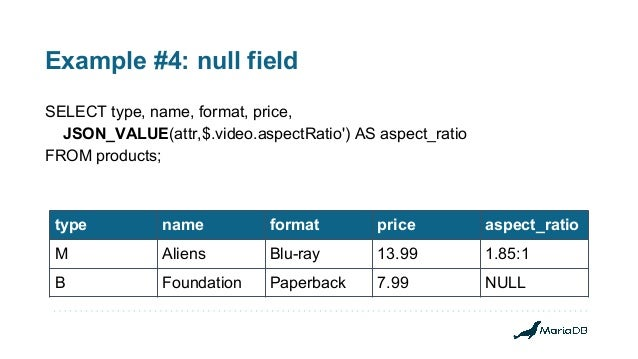 Example #4: null field SELECT type, name, format, price, JSON_VALUE(attr,$.video.aspectRatio') AS aspect_ratio FROM produc...