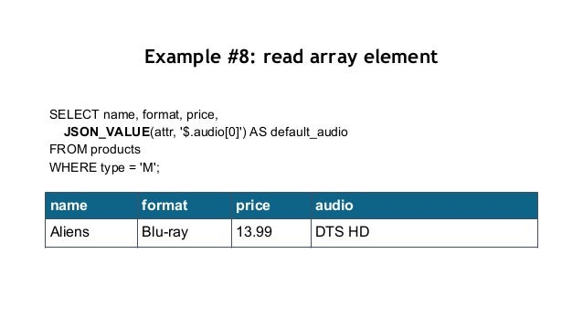 Example #8: read array element SELECT name, format, price, JSON_VALUE(attr, '$.audio[0]') AS default_audio FROM products W...