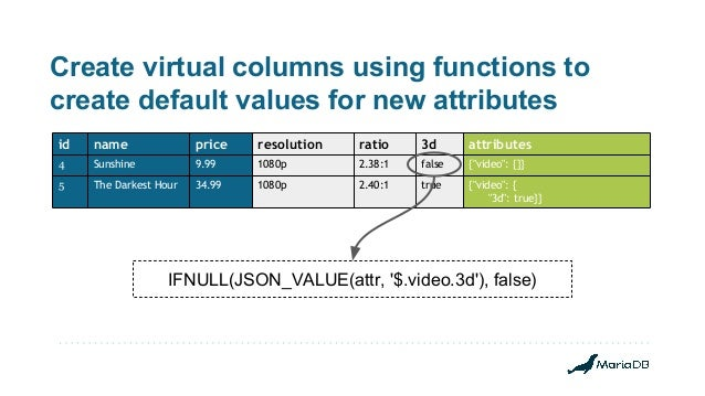 Create virtual columns using functions to create default values for new attributes id name price resolution ratio 3d attri...