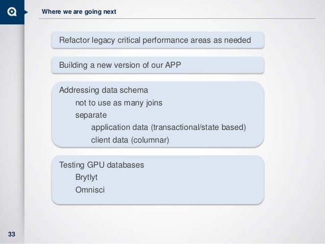 Where we are going next Refactor legacy critical performance areas as needed Building a new version of our APP Addressing ...