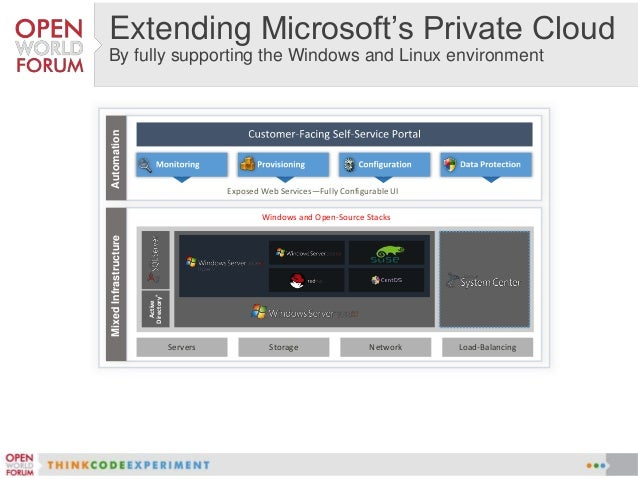 Adding the Public Cloud dimension                                                    Keeping consistency across the Window...