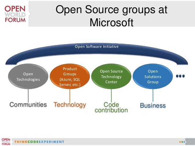 Open Solutions Group                                     Focus and Customers                              Works on behalf ...