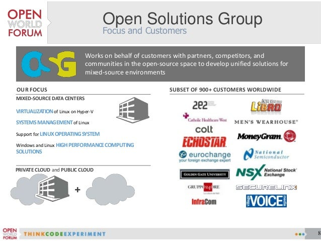 Why Microsoft and SUSE                               Alliance?           CHOICE                       INTEROPERABILITY    ...