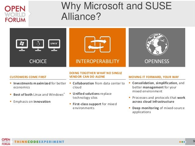 Extending Microsoft's Private CloudBy fully supporting the Windows and Linux environmentAutomation                        ...