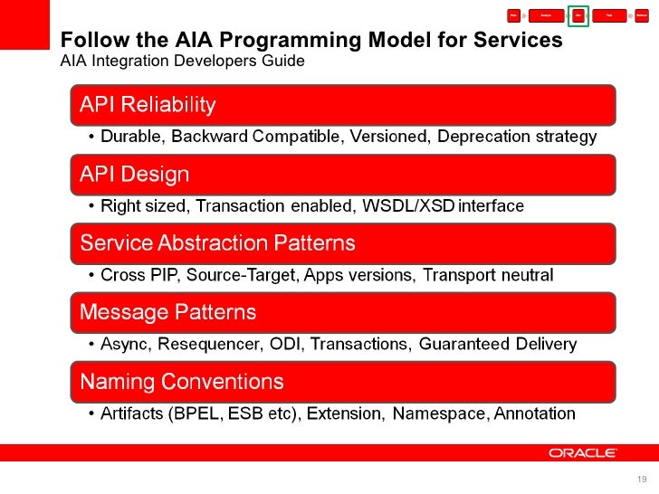 oracle openworld 2009 aia best practices rh slideshare net