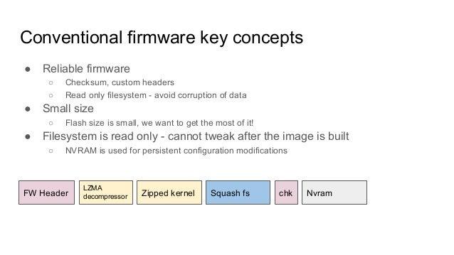Openwrt Flash Firmware
