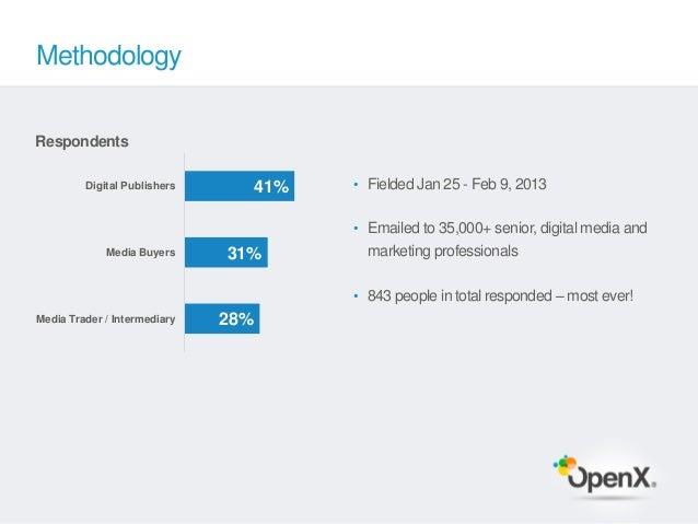 MethodologyRespondents         Digital Publishers         41%   • Fielded Jan 25 - Feb 9, 2013                            ...