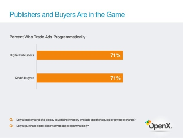Publishers and Buyers Are in the GamePercent Who Trade Ads ProgrammaticallyDigital Publishers                             ...