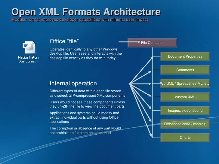 Open XML Formats For CIO's